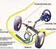 7 Cara Merawat Power Steering Agar Tidak Cepat Rusak