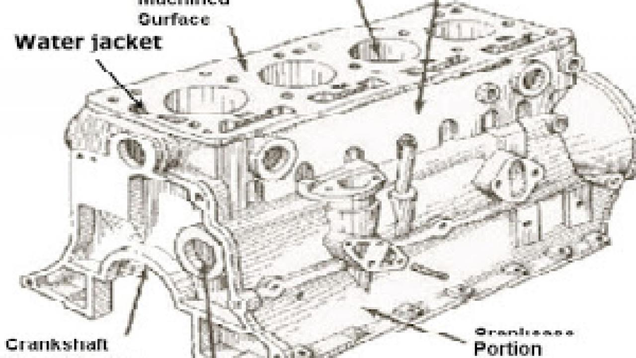 32 Komponen Mesin Mobil Lengkap Dan Fungsinya Showroom Mobil