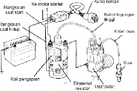 Fiat Uno Electrical Wiring Diagram And Troubleshooting together with Wiring Diagram For Kenwood Kdc Bt555u likewise Wiring Diagram Toyota Kijang 5k besides 1965 Corvette Fuse Box Wiring as well Suzuki Carry Engine Diagram Html. on peugeot 307 headlight wiring diagram
