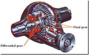 final gear & differential gear